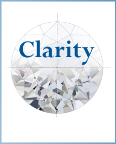 Clarity - 4 C's of Diamond - Grandis Jewellery