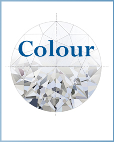 Colour - 4 C's of Diamond - Grandis Jewellery